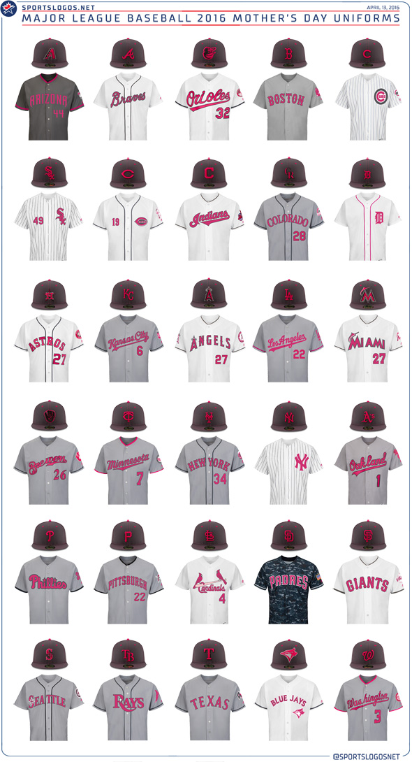 2016-mlb-mothers-day-uniforms-5901
